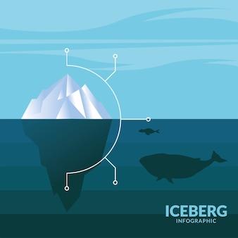 Infográfico de iceberg com design de baleias e tartarugas, análise de dados e tema de informações.