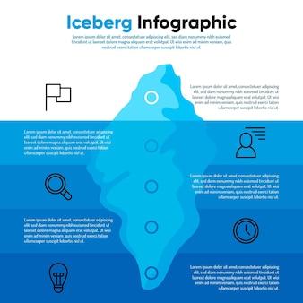 Infográfico de iceberg com detalhes