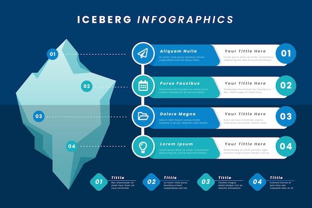 Infográfico de iceberg com informações