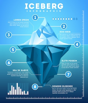 Infográfico de iceberg de vetor