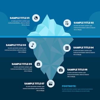 Infográfico de iceberg poli