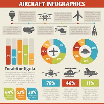 Infográfico de ícones de aeronaves
