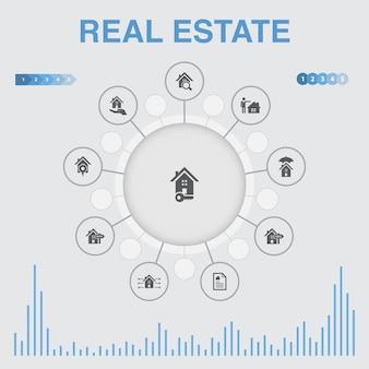 Infográfico de imóveis com ícones. contém ícones como propriedade, corretor de imóveis, localização, propriedade à venda