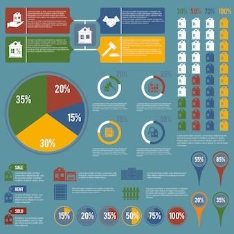 Infográfico de imóveis