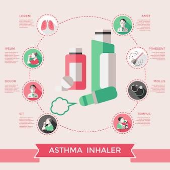 Infográfico de inalador de asma