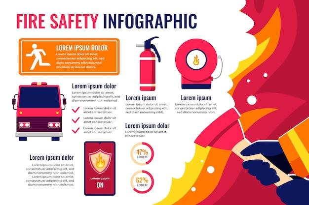 Infográfico de incêndio de design plano