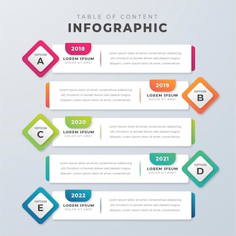 Infográfico de índice gradiente