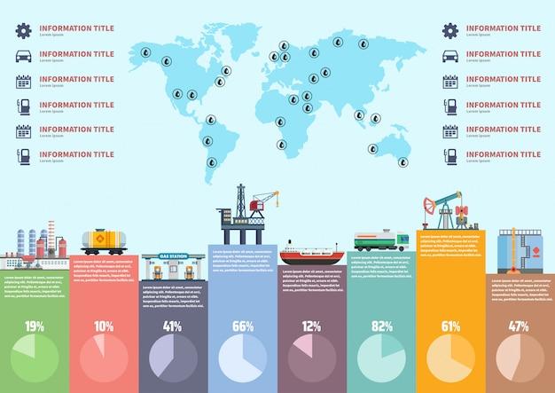 Infográfico de indústria de petróleo.