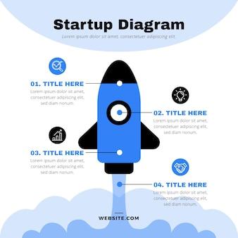 Infográfico de inicialização em design plano