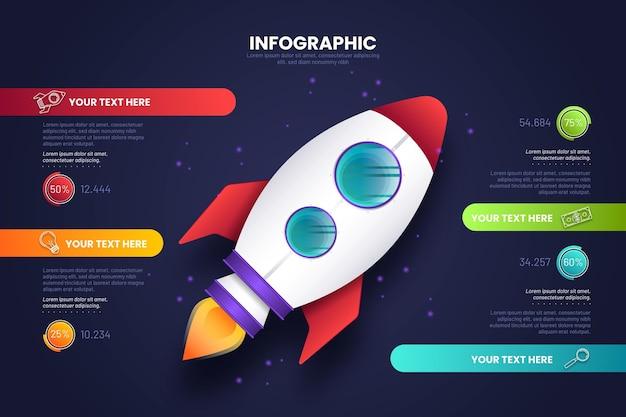 Infográfico de inicialização gradiente