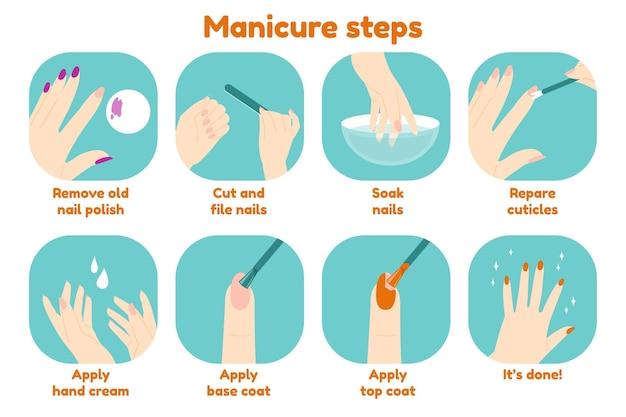 Infográfico de instruções de manicure