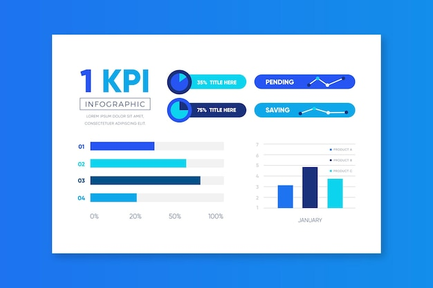 Infográfico de kpi
