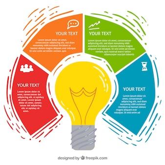 Infográfico de lâmpada com cores diferentes