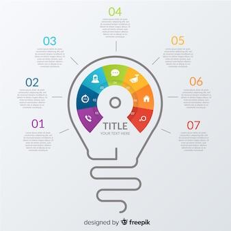 Infográfico de lâmpada de arco-íris