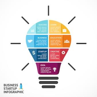 Infográfico de lâmpada gerando conceito de novas ideias modelo de vetor diagrama de processo 7 etapas