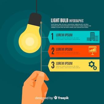Infográfico de lâmpada plana