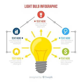 Infográfico de lâmpada
