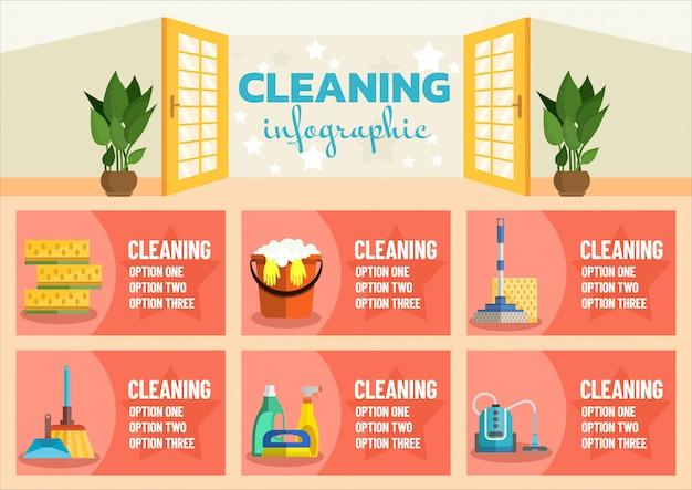 Infográfico de limpeza