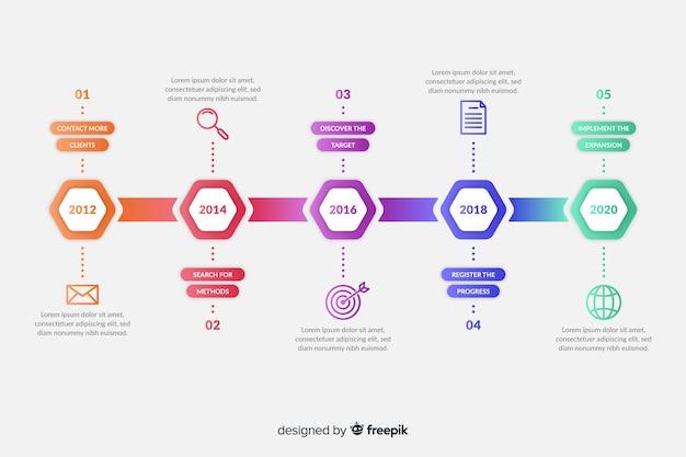 Infográfico de linha do tempo colorido gradiente