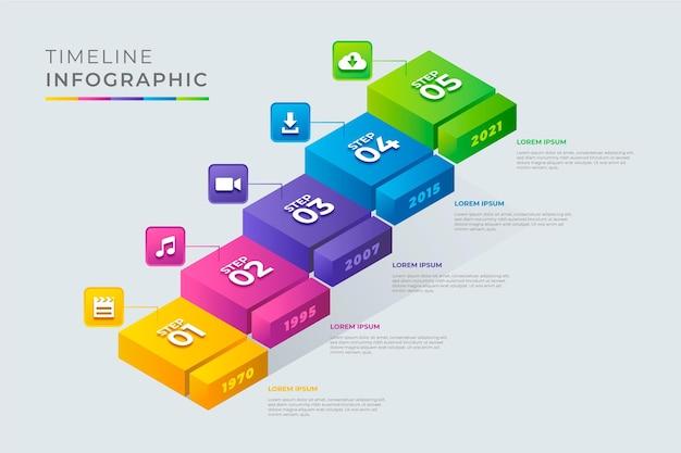 Infográfico de linha do tempo de estilo isométrico