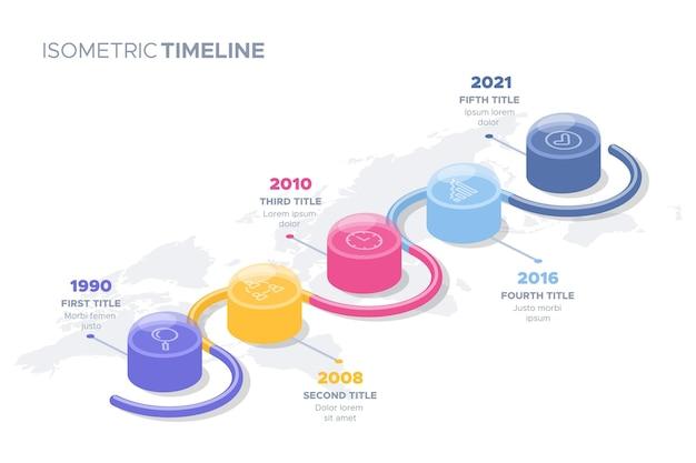 Infográfico de linha do tempo de isometria