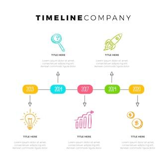 Infográfico de linha do tempo desenhada de mão