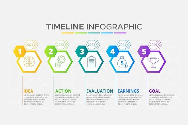 Infográfico de linha do tempo gradiente colorido