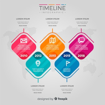 Infográfico de linha do tempo plana
