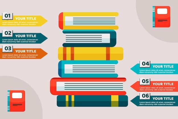 Infográfico de livro linear