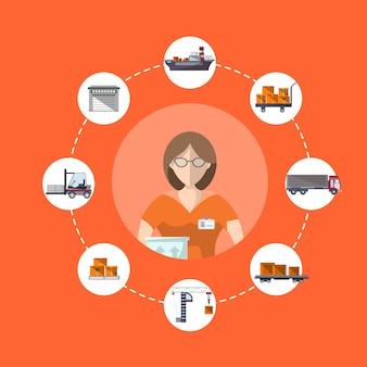 Infográfico de logística e transporte mundial