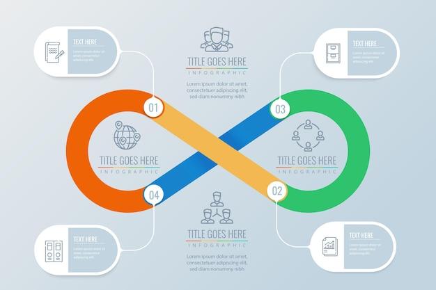 Infográfico de loop infinito