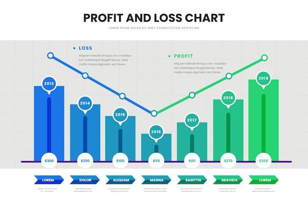 Infográfico de lucros e perdas