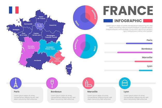 Infográfico de mapa colorido da frança em design plano