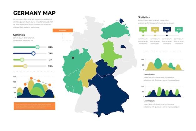 Infográfico de mapa da alemanha design plano