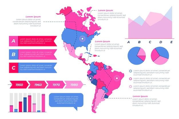 Infográfico de mapa da américa desenhado à mão
