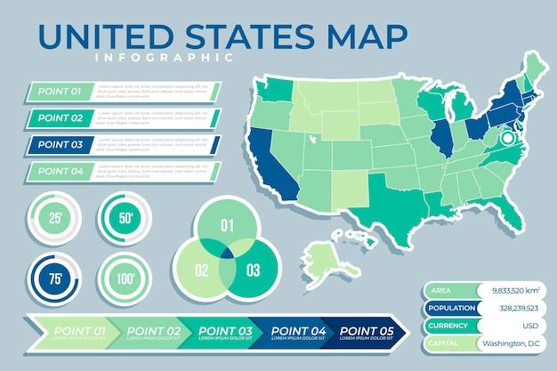 Infográfico de mapa da américa plana