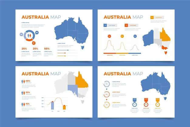Infográfico de mapa da austrália design plano