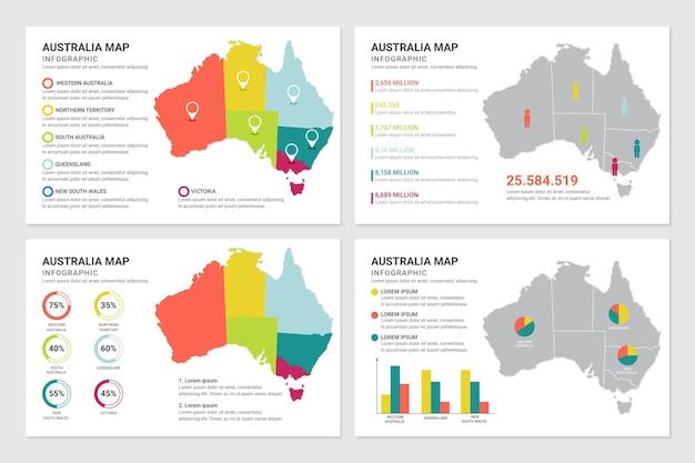 Infográfico de mapa da austrália plana