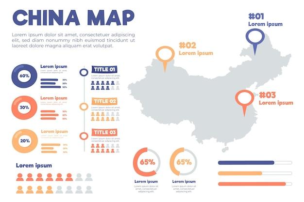 Infográfico de mapa da china desenhado à mão