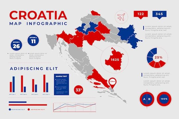 Infográfico de mapa da croácia em design plano