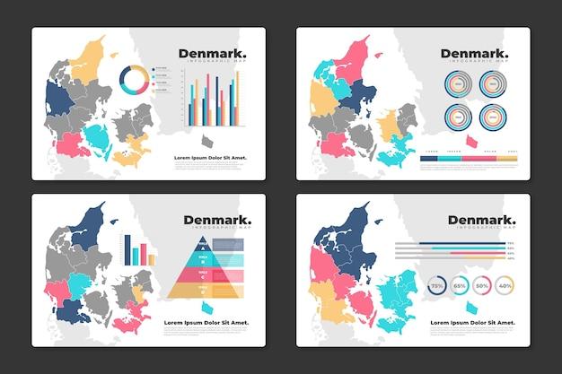Infográfico de mapa da dinamarca plana