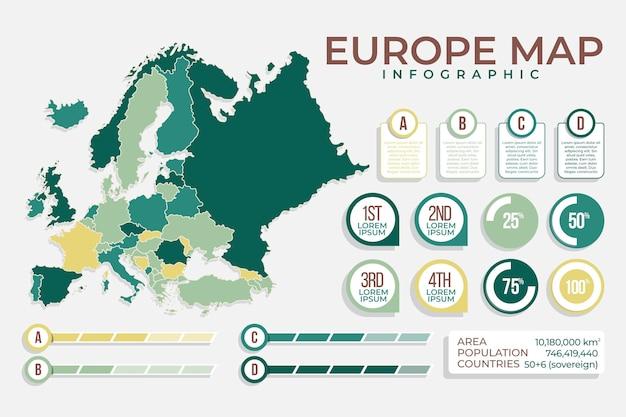 Infográfico de mapa da europa de design plano