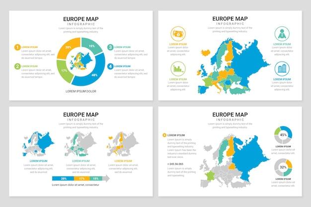 Infográfico de mapa da europa plana