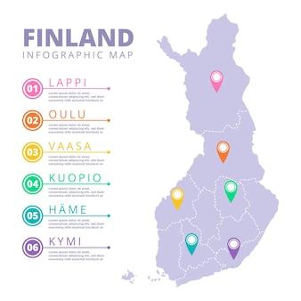 Infográfico de mapa da finlândia desenhado à mão