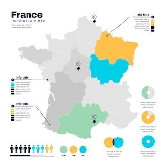 Infográfico de mapa da frança em design plano