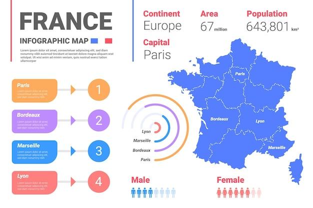 Infográfico de mapa da frança plana