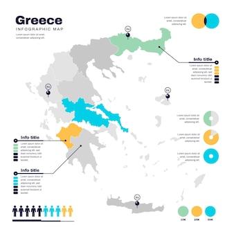 Infográfico de mapa da grécia em design plano