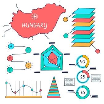 Infográfico de mapa da hungria desenhado à mão