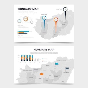 Infográfico de mapa da hungria em design plano