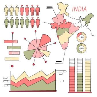 Infográfico de mapa da índia desenhado à mão